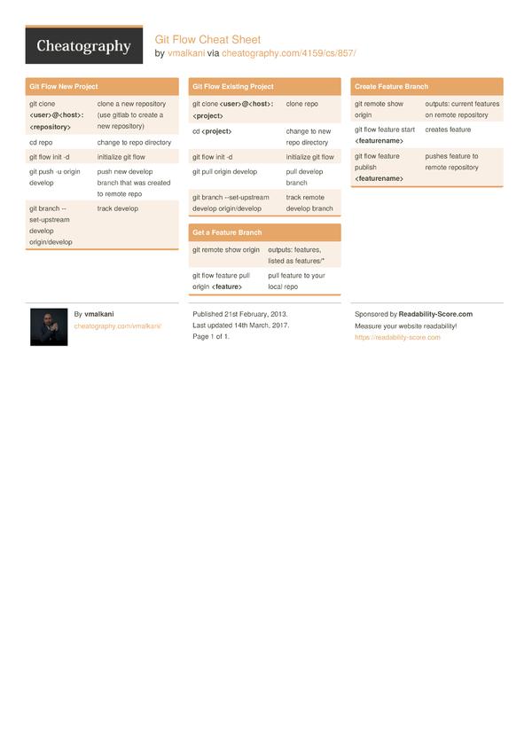 git flow cheat sheet pdf