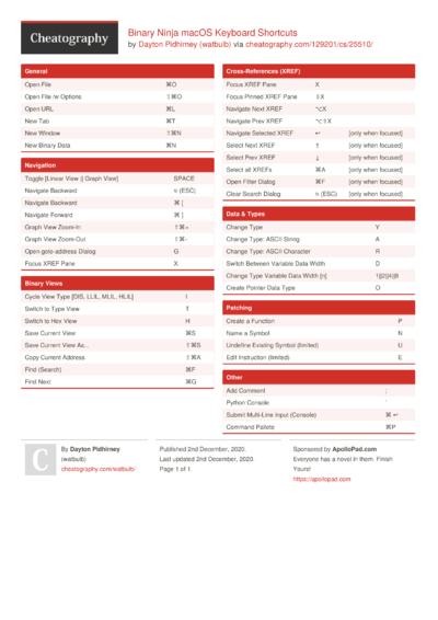 Binary Ninja macOS Keyboard Shortcuts
