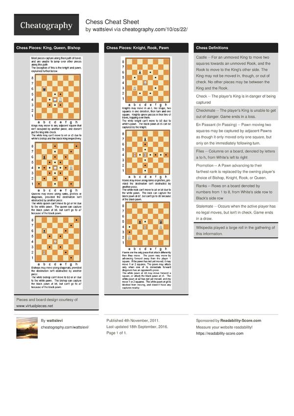 Chess Cheat Sheet By Wattslevi Download Free From Cheatography