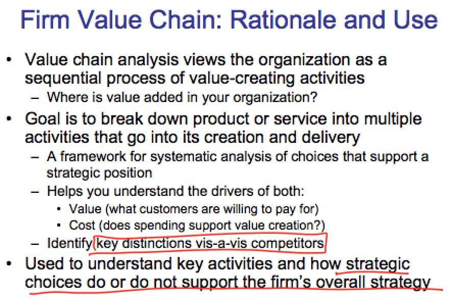 Organization strategy Cheat Sheet by animesh23 - Download