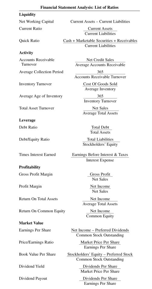 Intermediate ACCT Cheat Sheet by cmobe2 - Download free from ...
