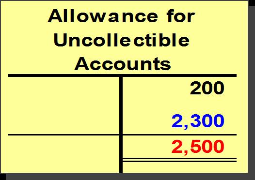 intermediate acct wk 3 hw Acc/305 acc/305 week 1 assignment -e3- 18, e3-20, jcase 3-5 -intermediate accounting i -answer key.