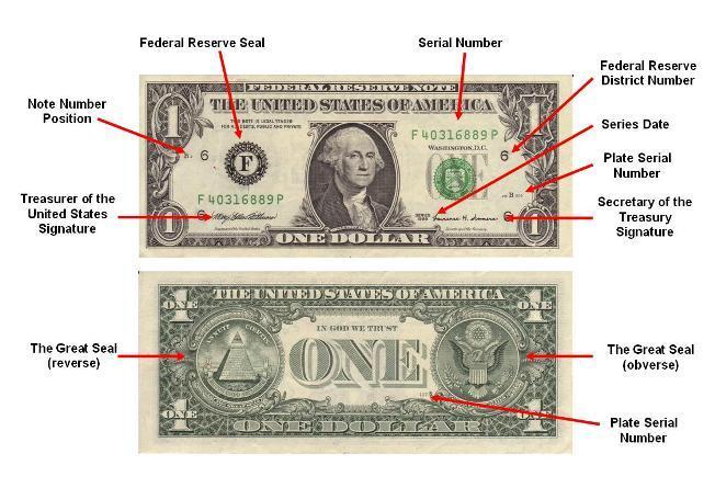 About The Us Dollar Bill Cheat Sheet By Davidpol