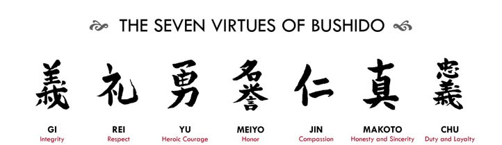 The Seven Virtues of Bushido Cheat Sheet by Davidpol ...