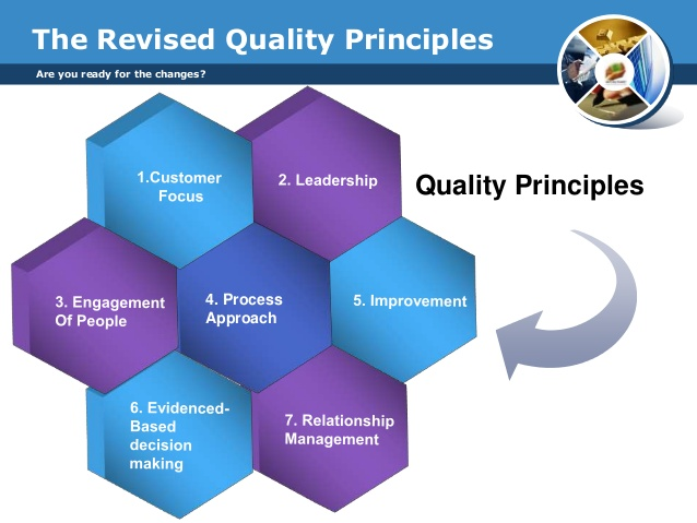 analysing the traditional approach to quality management The risk management approach determines the processes, techniques, tools,  and  challenging than managing risk in a traditional system engineering project.