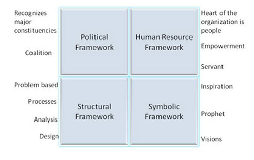 an analysis of the numeracy strategy framework guidelines