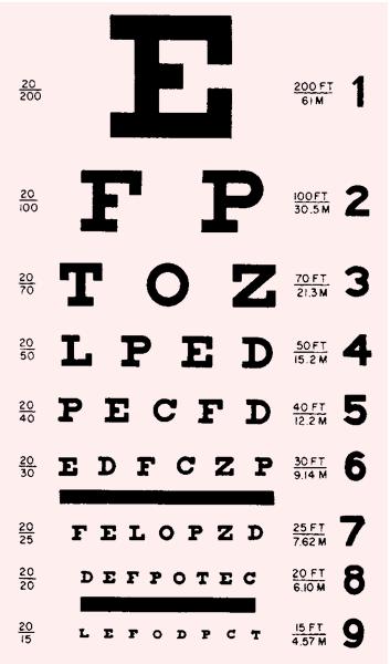 The snellen eye chart cheat sheet by davidpol download free from