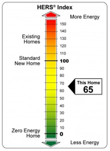 Home Energy Rating System Hers Cheat Sheet By Davidpol