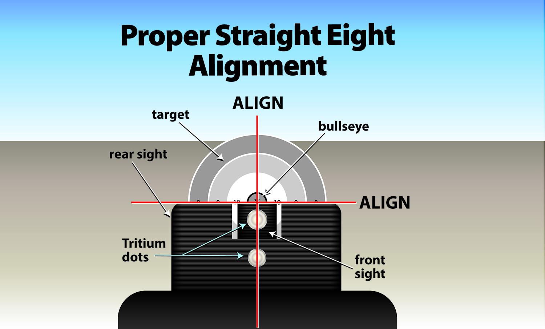 gun sight diagram online wiring diagramhow to use your gun sights cheat sheet by davidpol download freegun sight diagram 3