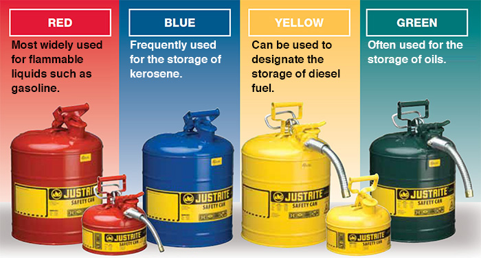 Fuel Cans Color Codes Cheat Sheet By Davidpol Download