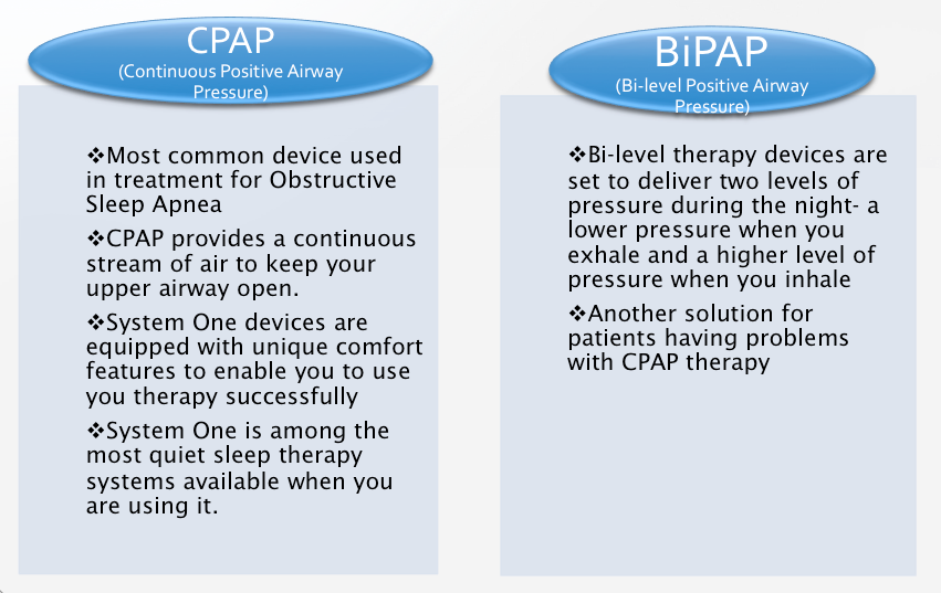 difference in cpap and bipap machine