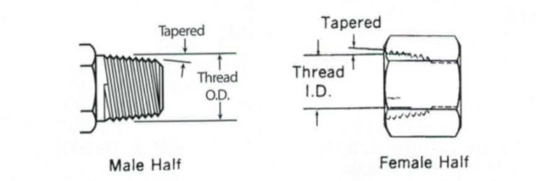 National pipe tapered threads npt cheat sheet by
