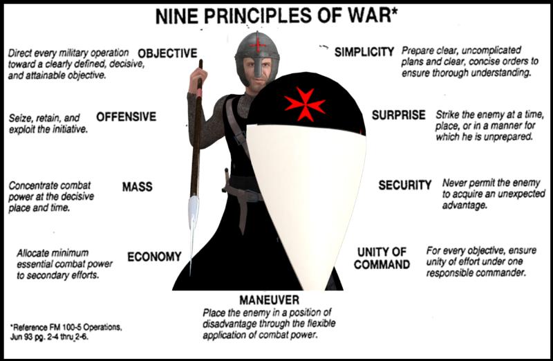 principles of war