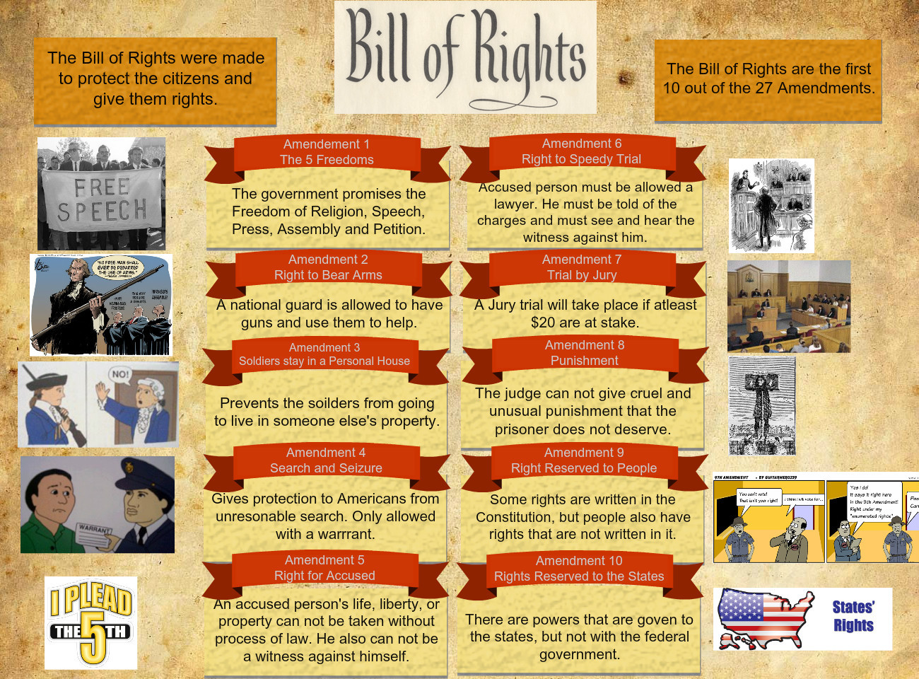 an introduction to the human rights in the united states bill of rights Human rights in the united states: in the united states have often talked about human rights as if they were only the voting rights bill.