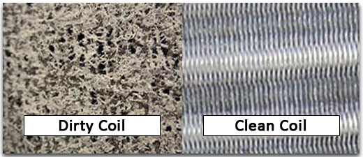 Air Conditioning Coil Cleaning Cheat Sheet By Davidpol