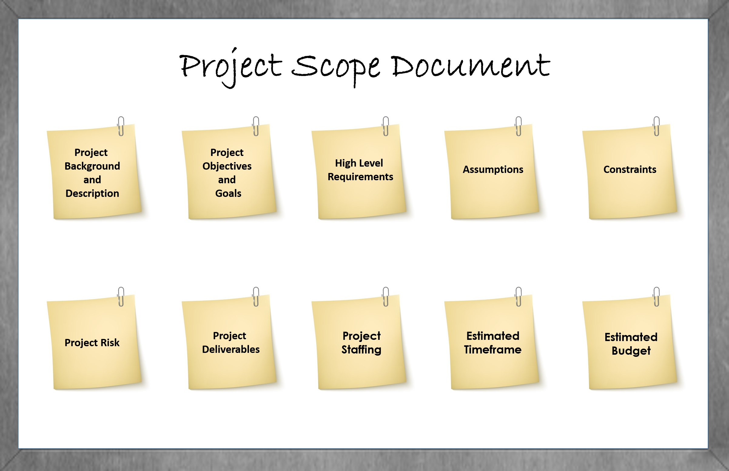 Sample Project Scope Document Cheat Sheet By Davidpol Download