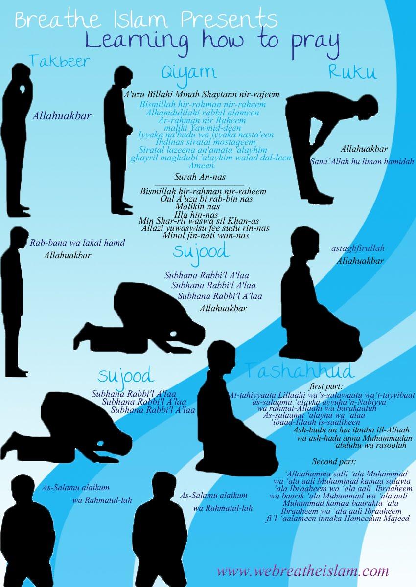 How to perform namaz