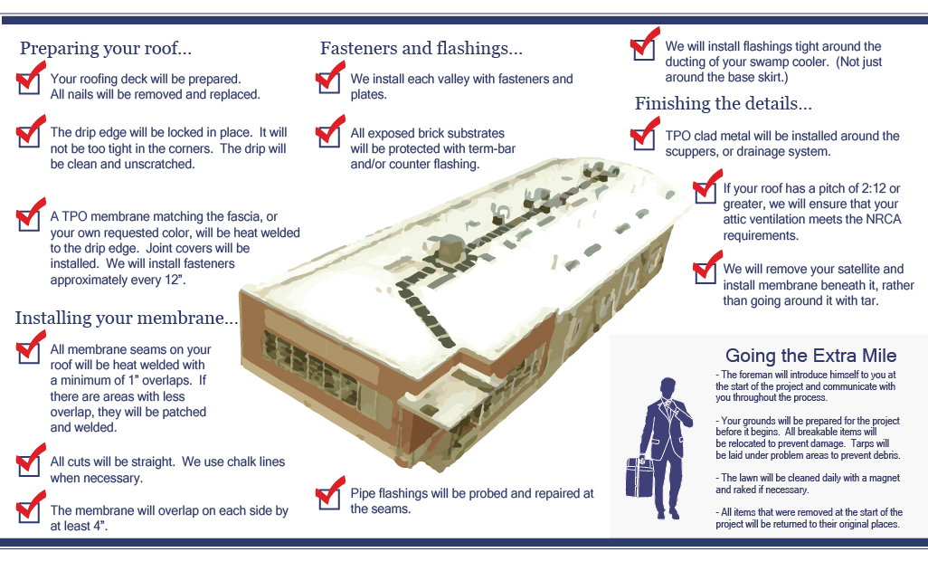 Commonly Missed During Roof Inspections Cheat Sheet By