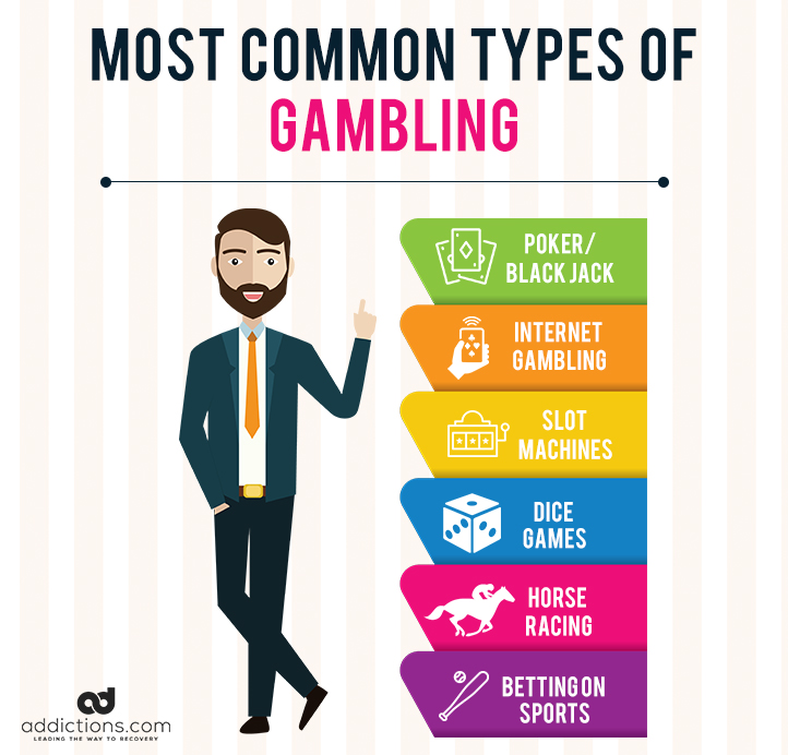 Biological Consequences of Pathological Gambling