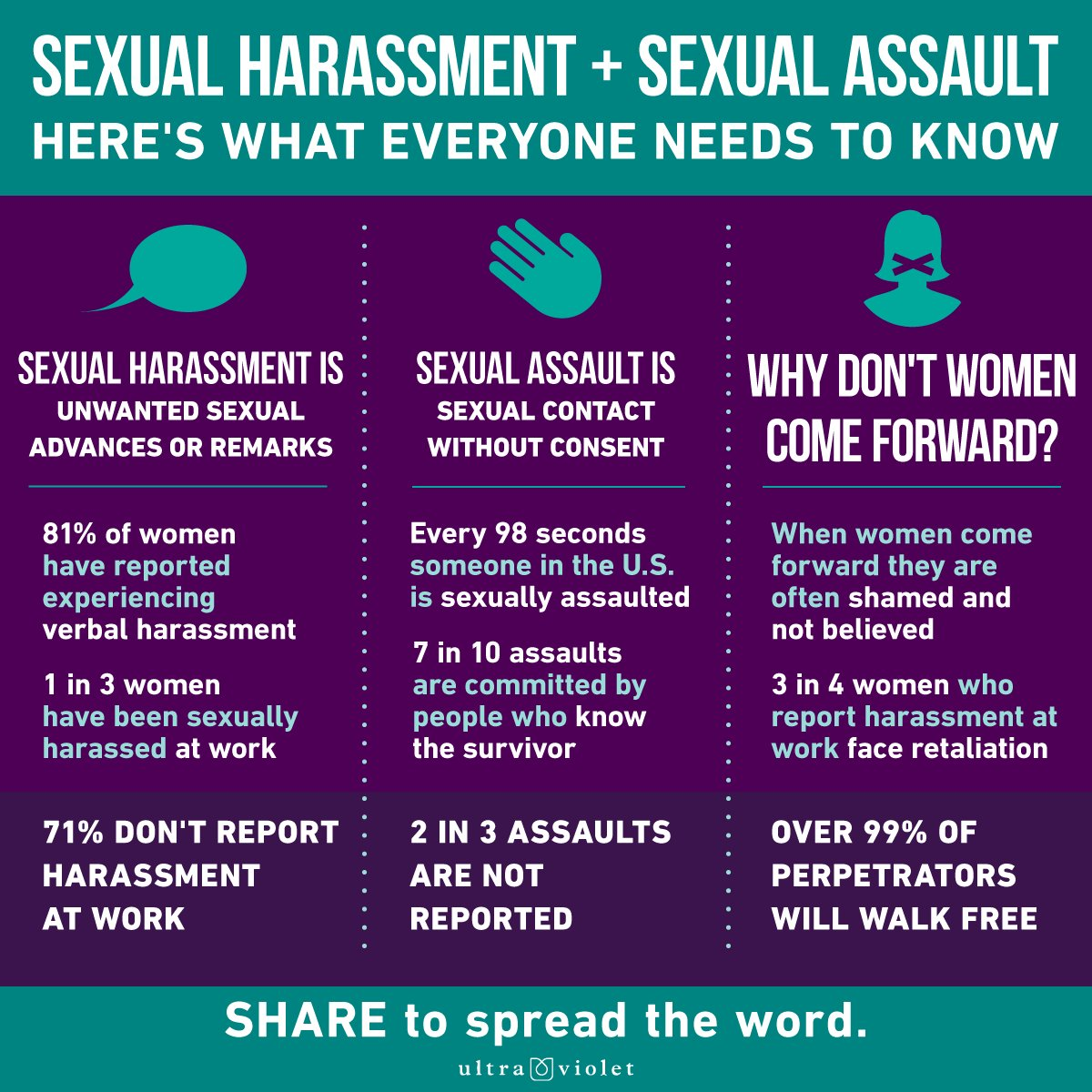 Sexual harassment what constitutes cheating