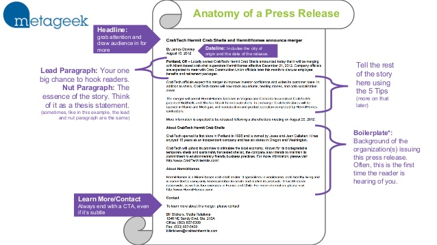 ap press release template - common ap style mistakes in press releases cheat sheet by