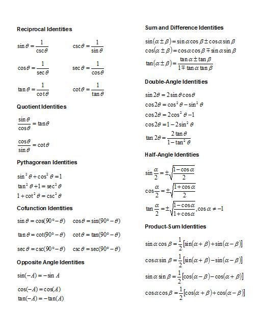 algebra 2 finals cheat sheet cheat sheet by justind23