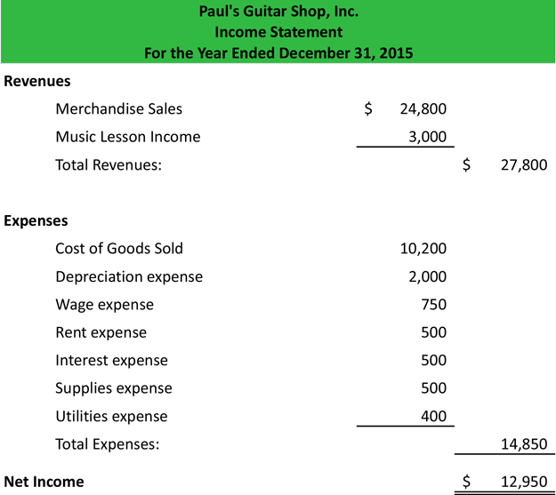income statement download