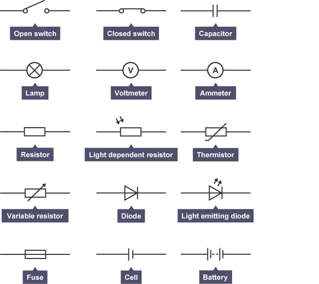 electricity cheat sheet by phoebe12