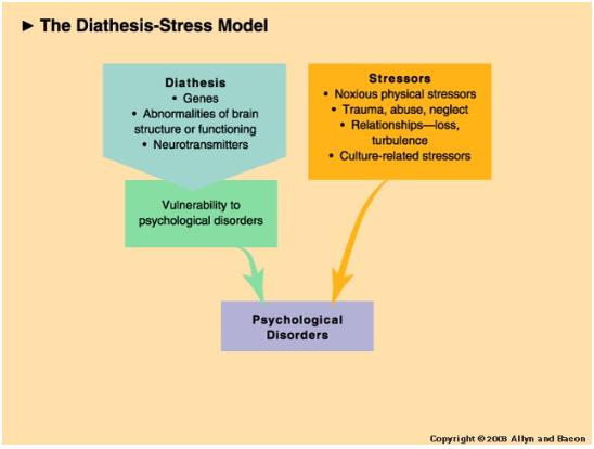 diasthesis stress model