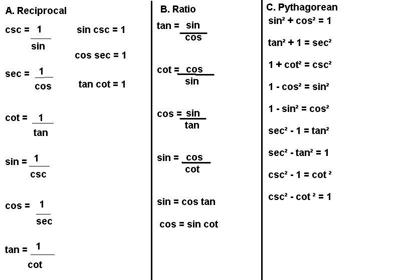 Algebra II Final by vivianwalker - Cheatography.com: Cheat Sheets For ...
