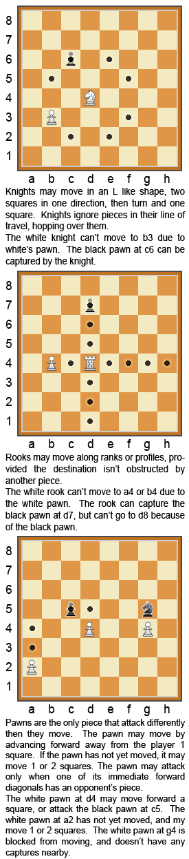 Chess Cheat Sheet by wattslevi - Download free from ...