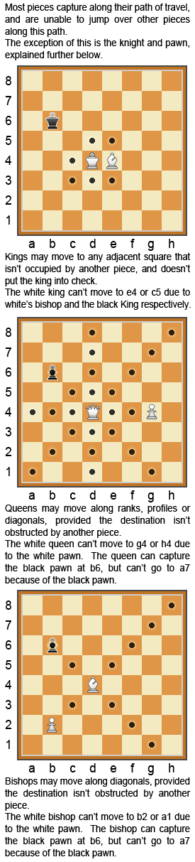 graphic relating to Printable Chess Rules named Chess Cheat Sheet through wattslevi - Down load totally free against